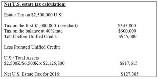 net-tax-calc